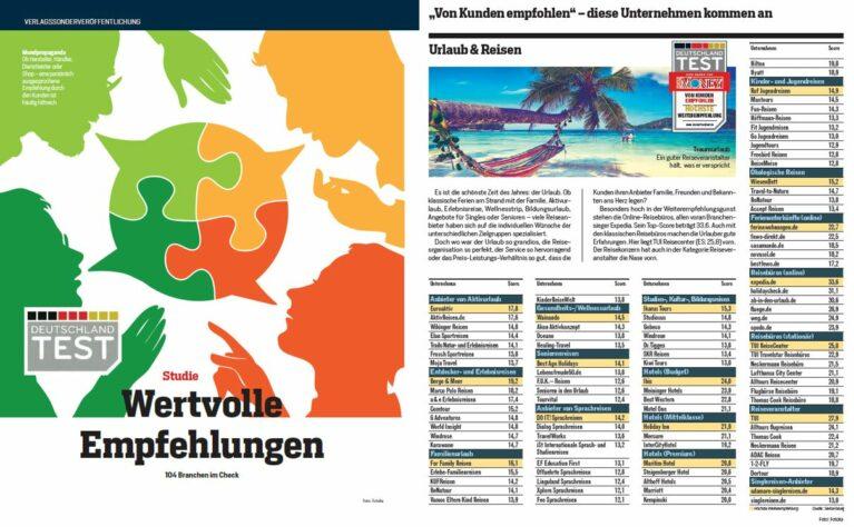 """Wainando wurde vom FOCUS Money im Deutschland-Test """"Von Kunden empfohlen"""" mit dem Prädikat """"Von Kunden empfohlen: Höchste Weiterempfehlung"""" in der Kategorie Gesundheits- und Wellnessurlaub ausgezeichnet."""